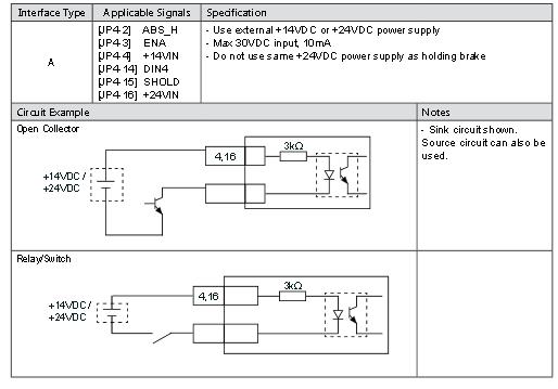 Capture_2015 05 22 dmm dyn 4 servos mesa 5i25 & 7i77 xyz a cnc 5x10 linuxcnc  at honlapkeszites.co