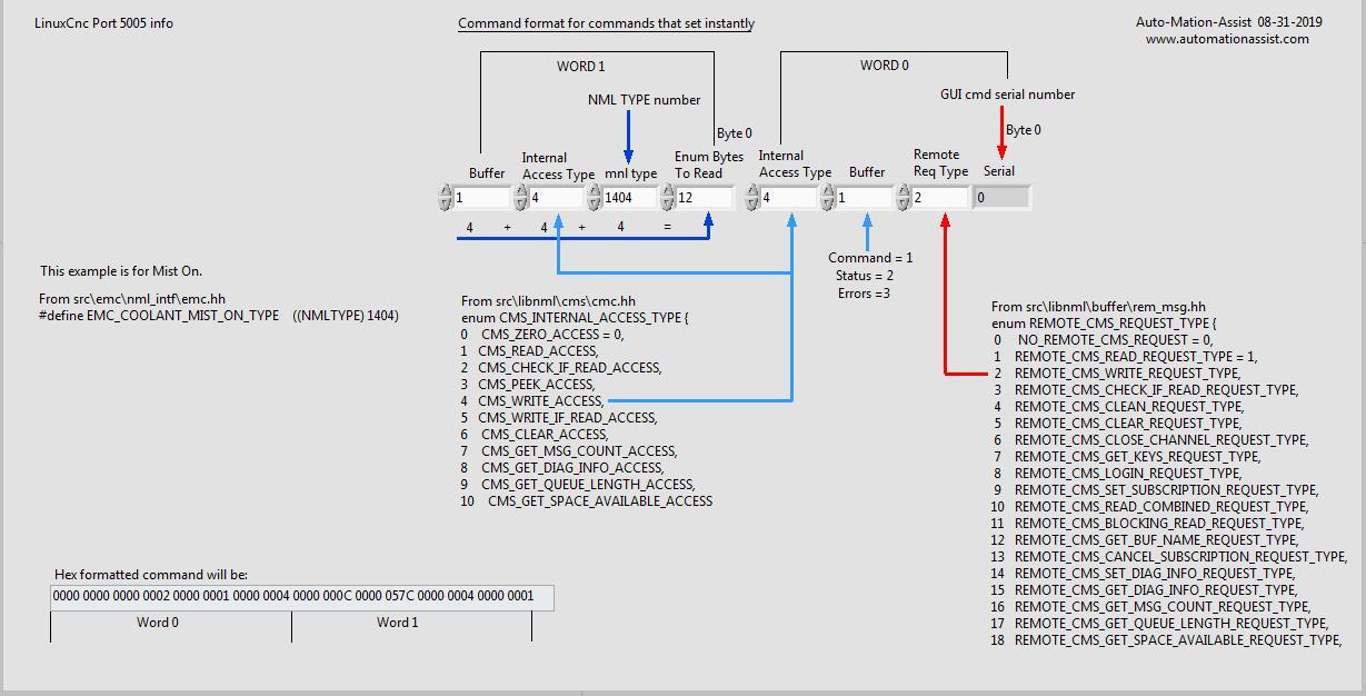 CommandInstantSet.jpg