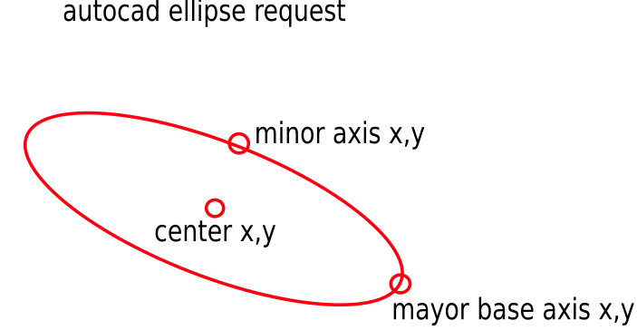 ellipse_request.png