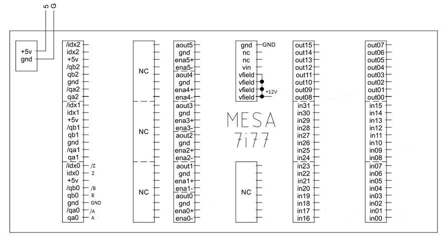 Mesa 5i25 & 7i77: connecting encoder + one servo motor - LinuxCNCLinuxCNC Forum