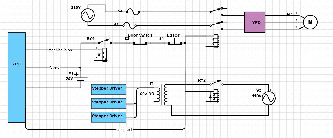 estop-loop_2021-05-04.png